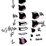 A língua maisrápida